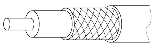Picture for category Coaxial-Programmable Cables