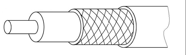 Imagine pentru categorie Coaxial-Programmable Cables