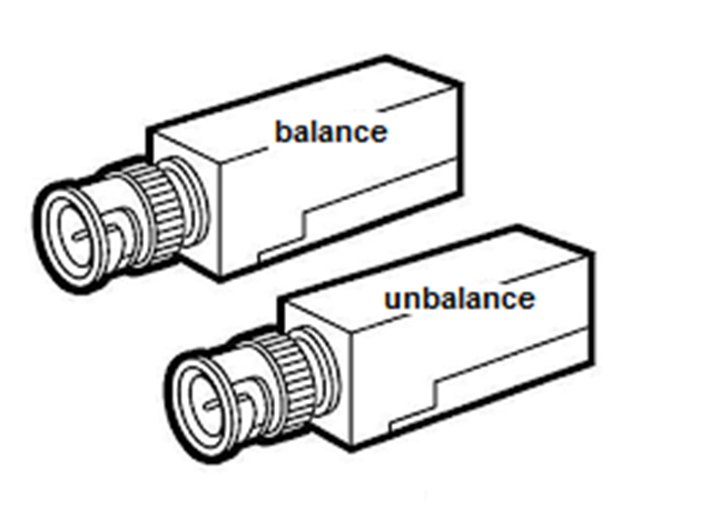 Picture for category Connectors - Balun