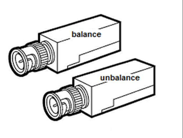 Imagine pentru categorie Connectors - Balun