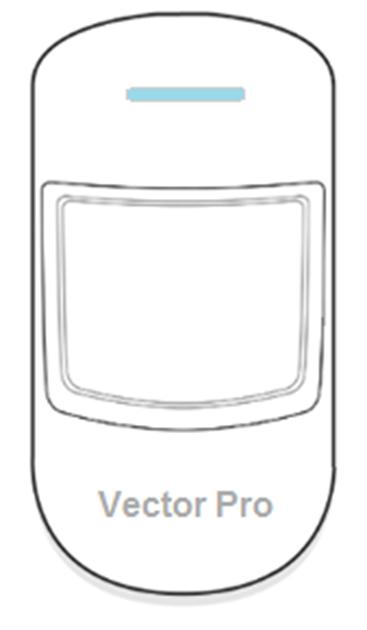 Imagine pentru categorie Wired Detectors