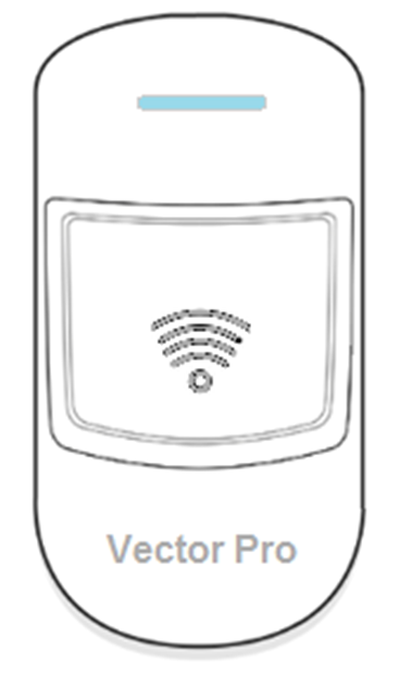 Picture for category Wireless Detectors