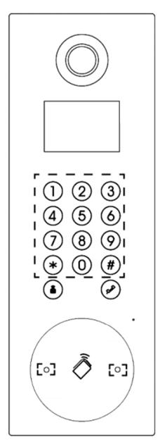 Imagine pentru categorie IP Video Intercoms