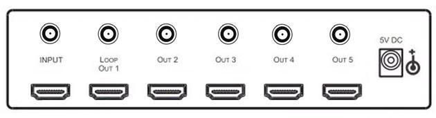 Imagine pentru categorie Video Loop Devices